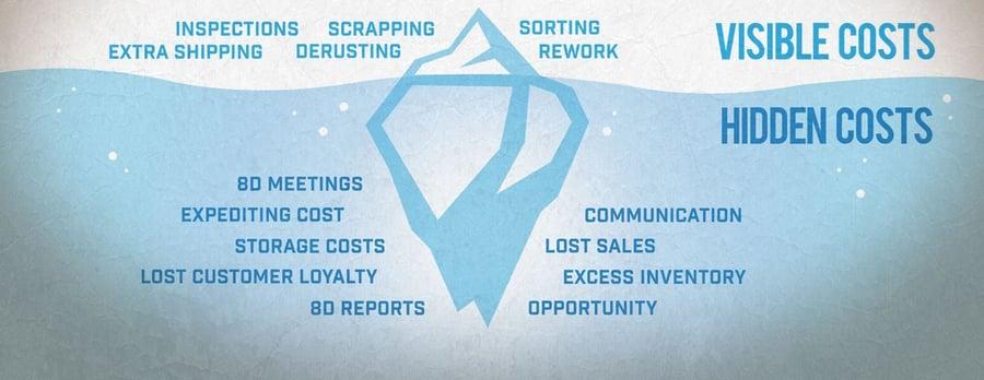 Rust Iceberg Image